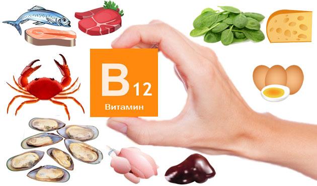 Витамин В12, обмяна, функции, дефицит